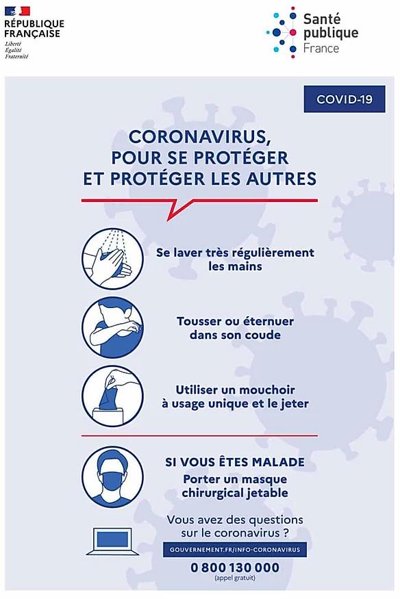 CORONAVIRUS : Mesures de Précautions pour se protéger et protéger les autres